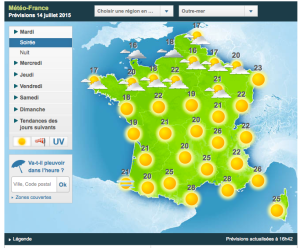 French_Weather